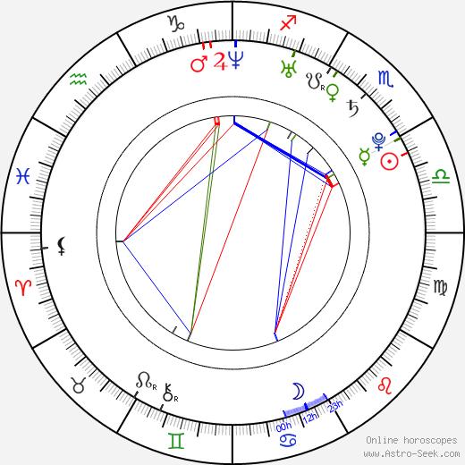 Emily Schooley birth chart, Emily Schooley astro natal horoscope, astrology