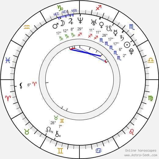 Eric Staal birth chart, biography, wikipedia 2018, 2019
