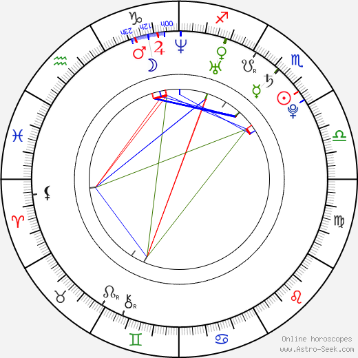 Eric Staal astro natal birth chart, Eric Staal horoscope, astrology