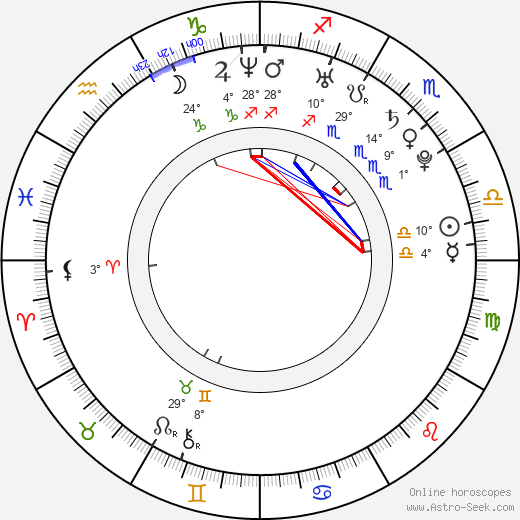Eun-hye Yun birth chart, biography, wikipedia 2019, 2020