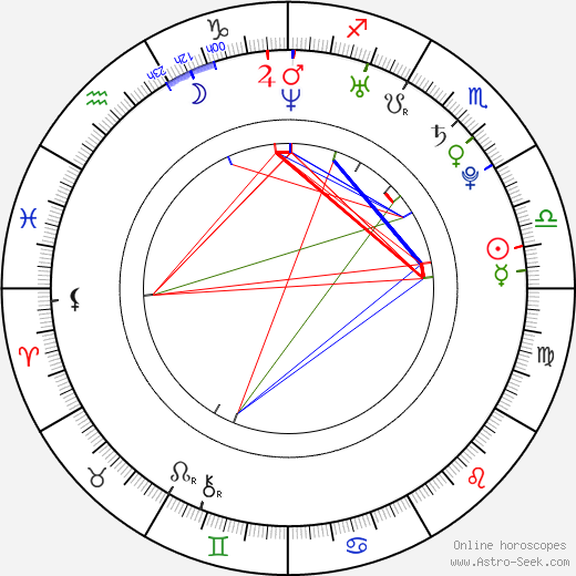 Eun-hye Yun birth chart, Eun-hye Yun astro natal horoscope, astrology