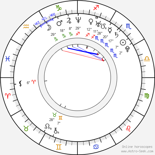Eva Marcille birth chart, biography, wikipedia 2019, 2020