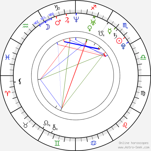 Eva Marcille astro natal birth chart, Eva Marcille horoscope, astrology