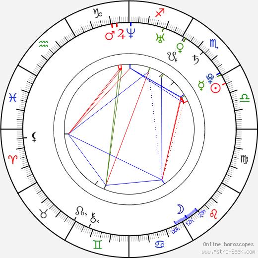 Freida Pinto tema natale, oroscopo, Freida Pinto oroscopi gratuiti, astrologia