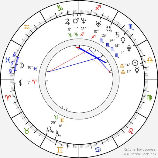 Giuseppe Sulfaro birth chart, biography, wikipedia 2019, 2020