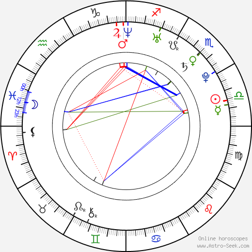 Giuseppe Sulfaro astro natal birth chart, Giuseppe Sulfaro horoscope, astrology