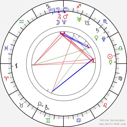 Greg Davis Jr. день рождения гороскоп, Greg Davis Jr. Натальная карта онлайн