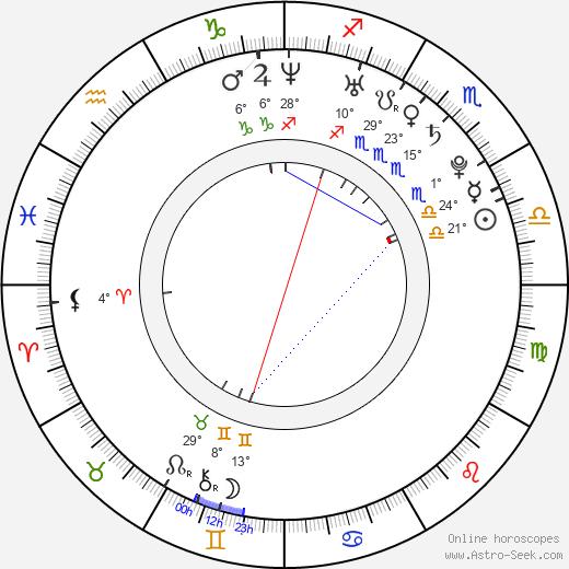 Jason Davis birth chart, biography, wikipedia 2019, 2020