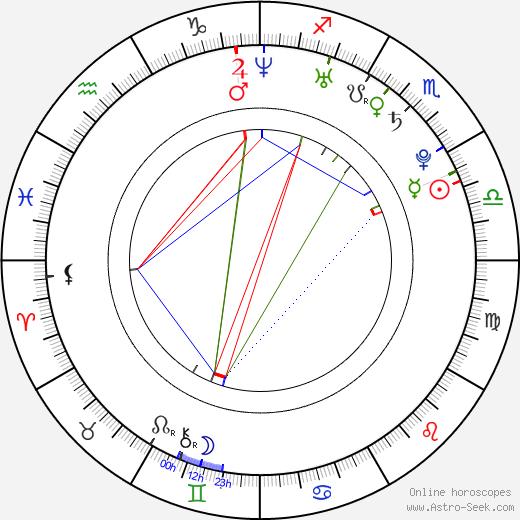 Jason Davis astro natal birth chart, Jason Davis horoscope, astrology
