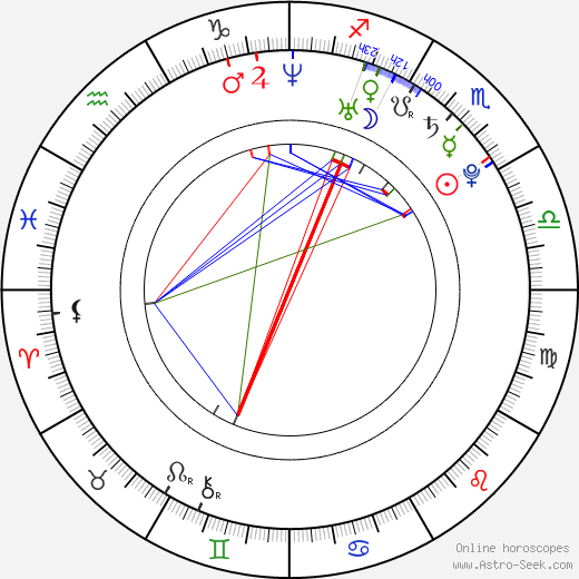 Jefferson Farfán tema natale, oroscopo, Jefferson Farfán oroscopi gratuiti, astrologia