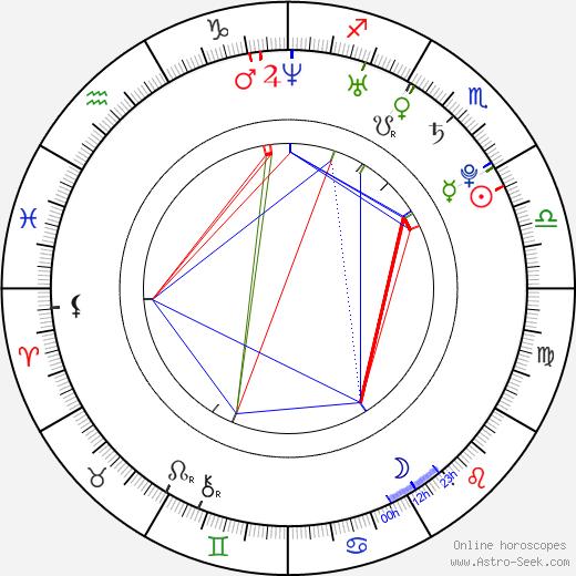 Jennifer Ulrich tema natale, oroscopo, Jennifer Ulrich oroscopi gratuiti, astrologia
