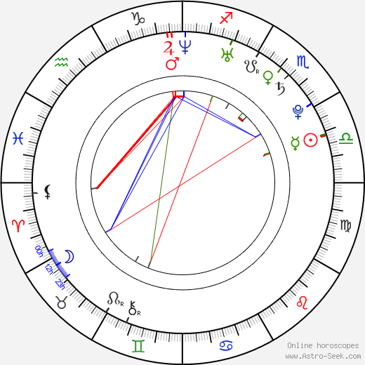 Яронимас Милюс Jeronimas Milius день рождения гороскоп, Jeronimas Milius Натальная карта онлайн