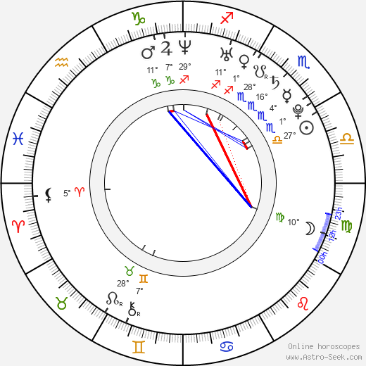 Jessica Michibata birth chart, biography, wikipedia 2019, 2020