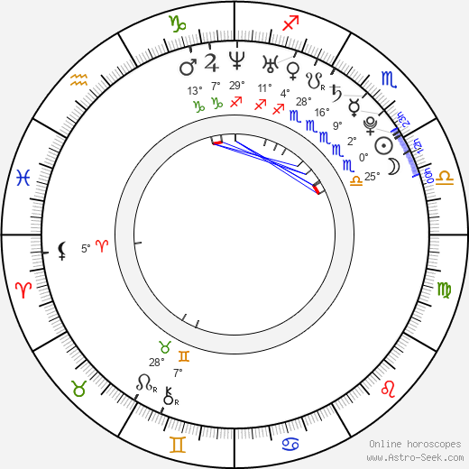 Kaera Kimura birth chart, biography, wikipedia 2018, 2019