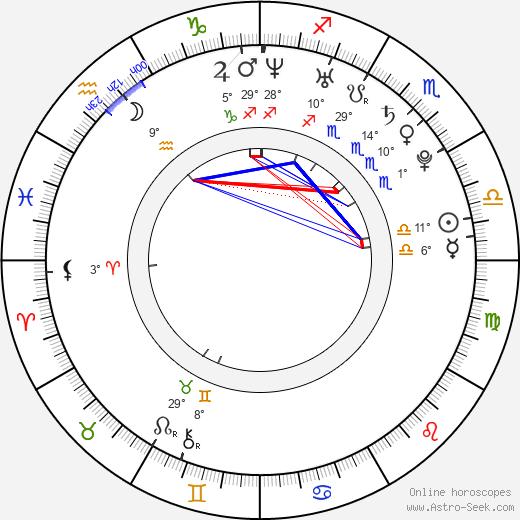 Lena Katina birth chart, biography, wikipedia 2019, 2020