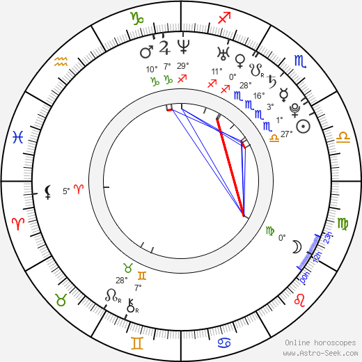 Leslie Coutterand birth chart, biography, wikipedia 2019, 2020