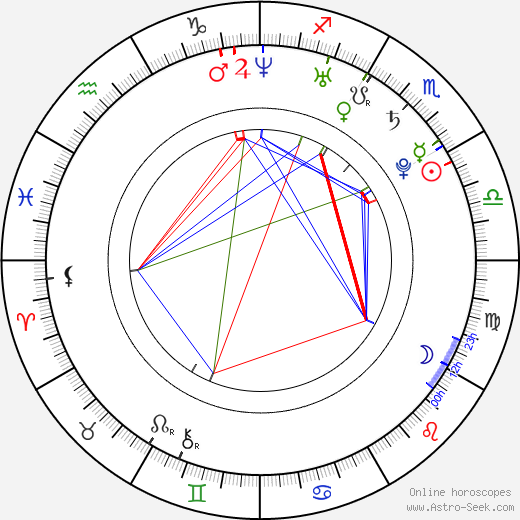 Leslie Coutterand birth chart, Leslie Coutterand astro natal horoscope, astrology