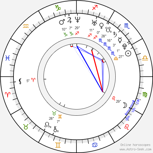 Marina Tseva birth chart, biography, wikipedia 2019, 2020