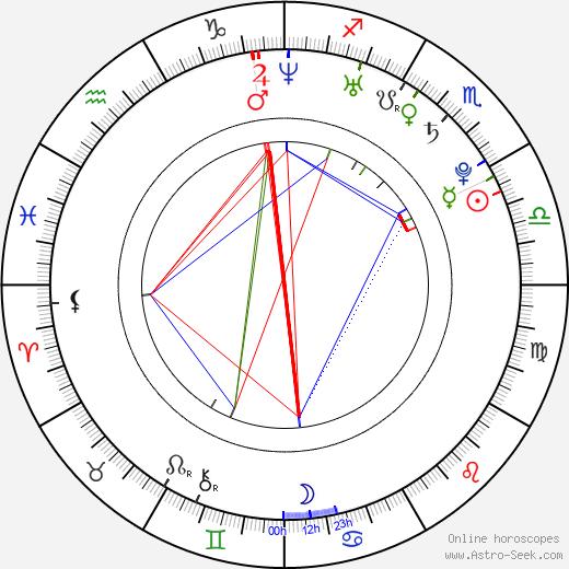 Melissa Lauren tema natale, oroscopo, Melissa Lauren oroscopi gratuiti, astrologia