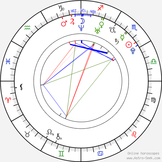 Obafemi Martins birth chart, Obafemi Martins astro natal horoscope, astrology