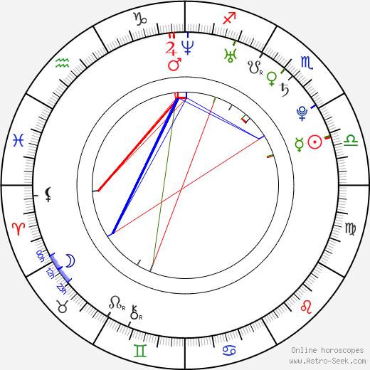 Regina Ice день рождения гороскоп, Regina Ice Натальная карта онлайн