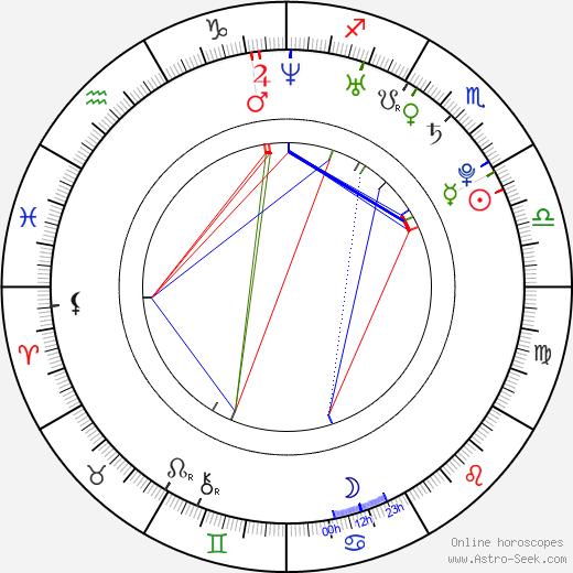 Sami Lepistö astro natal birth chart, Sami Lepistö horoscope, astrology