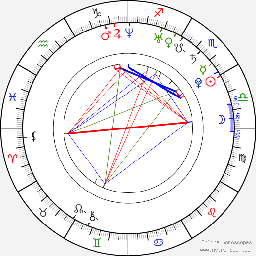 Sean Canfield astro natal birth chart, Sean Canfield horoscope, astrology