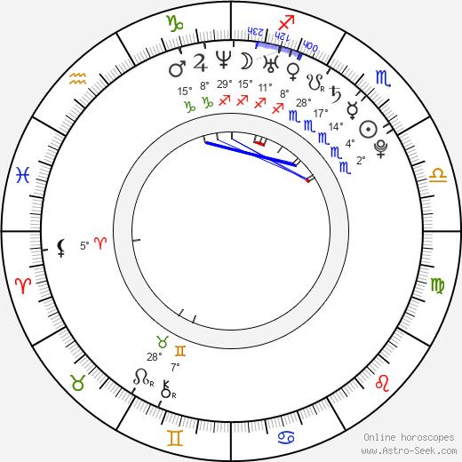 Sebastian Gacki birth chart, biography, wikipedia 2019, 2020