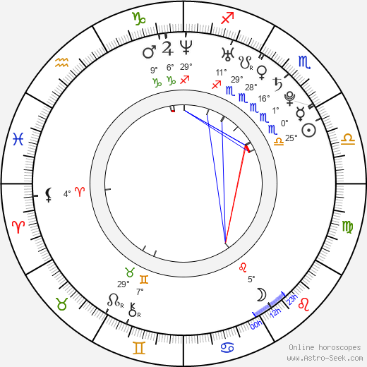 Tod Fennell birth chart, biography, wikipedia 2019, 2020
