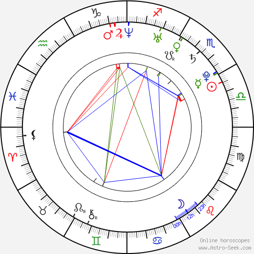 Tod Fennell astro natal birth chart, Tod Fennell horoscope, astrology