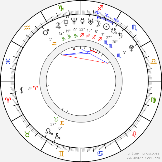 Adnan Haskovic birth chart, biography, wikipedia 2019, 2020