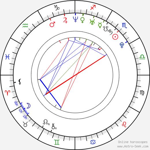 Амелия Вега Amelia Vega день рождения гороскоп, Amelia Vega Натальная карта онлайн