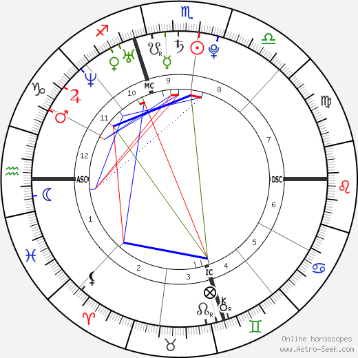 Chris Brennan astro natal birth chart, Chris Brennan horoscope, astrology