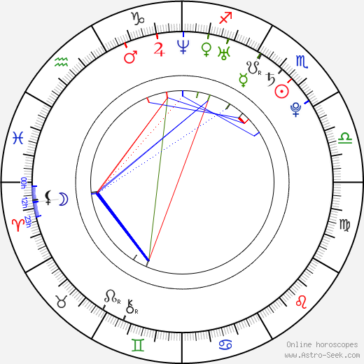 Christine Ghawi tema natale, oroscopo, Christine Ghawi oroscopi gratuiti, astrologia