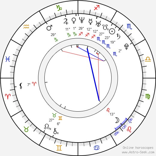 Gemma Atkinson birth chart, biography, wikipedia 2019, 2020