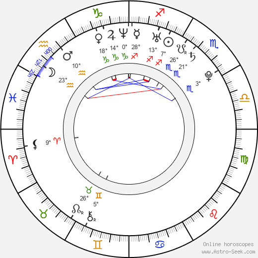 Hyun-Woo Ji birth chart, biography, wikipedia 2019, 2020