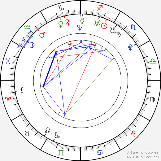 Hyun-Woo Ji birth chart, Hyun-Woo Ji astro natal horoscope, astrology