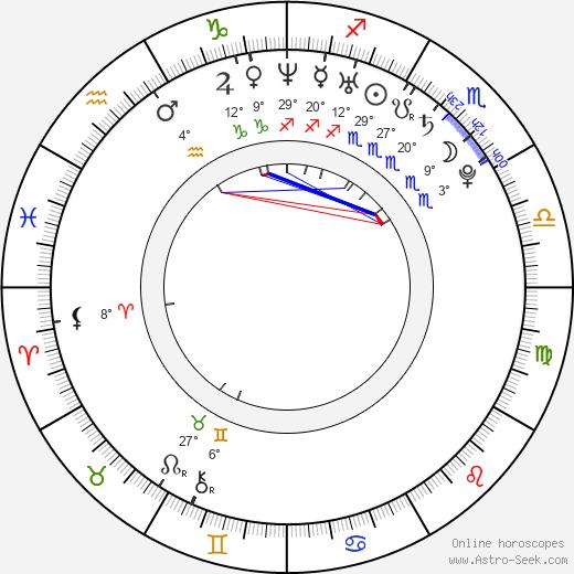 Jena Malone birth chart, biography, wikipedia 2019, 2020