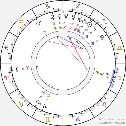 Jon Cor birth chart, biography, wikipedia 2020, 2021