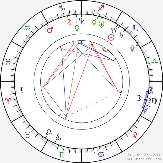 Jon Cor birth chart, Jon Cor astro natal horoscope, astrology