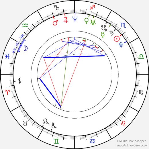 Юлия Штегнер Julia Stegner день рождения гороскоп, Julia Stegner Натальная карта онлайн