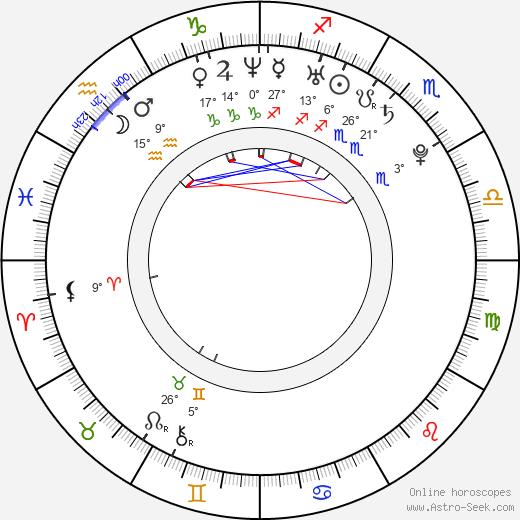 Kia Winston birth chart, biography, wikipedia 2020, 2021
