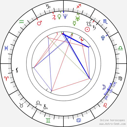 Kimberly J. Brown astro natal birth chart, Kimberly J. Brown horoscope, astrology