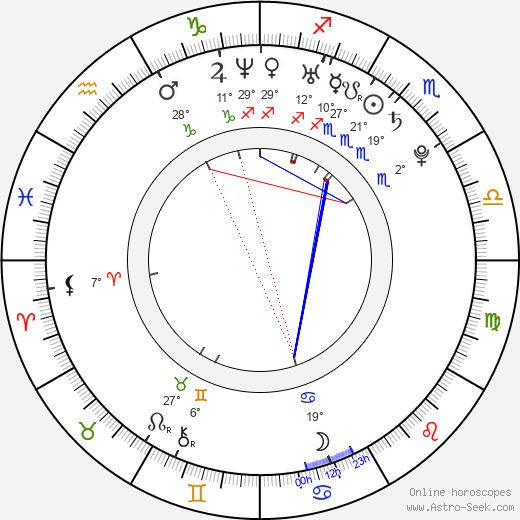 Lara Amersey birth chart, biography, wikipedia 2017, 2018