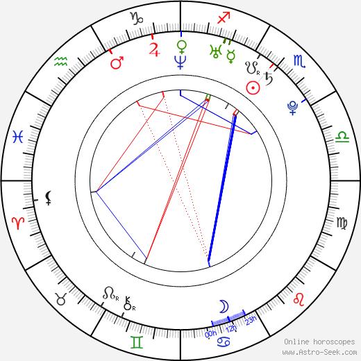 Lara Amersey astro natal birth chart, Lara Amersey horoscope, astrology