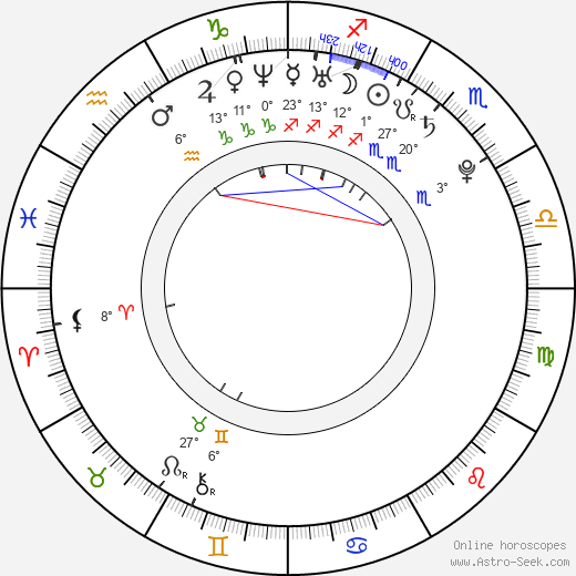 Lucas Grabeel birth chart, biography, wikipedia 2016, 2017