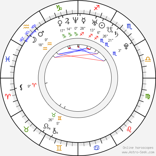 Mary Elizabeth Winstead birth chart, biography, wikipedia 2019, 2020