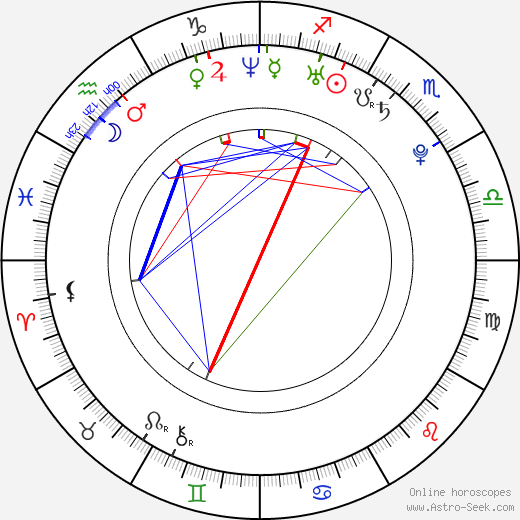 Mary Elizabeth Winstead astro natal birth chart, Mary Elizabeth Winstead horoscope, astrology