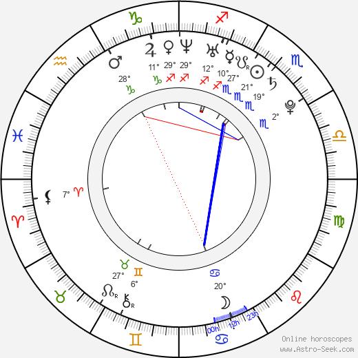 Sarah Rose Karr birth chart, biography, wikipedia 2019, 2020