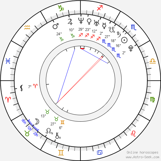Steven Webb birth chart, biography, wikipedia 2018, 2019